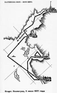 Схема маршрута парусного марафона Балтики