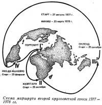 Схема маршрута второй кругосветной гонки 1977—1978 гг