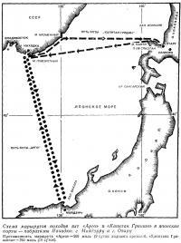 Схема маршрутов походов яхт «Арго» и «Капитан Гришин» в японские порты