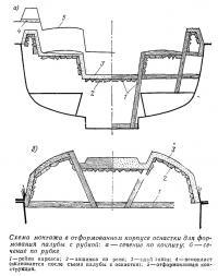 Схема монтажа в отформованном корпусе оснастки для формования палубы с рубкой
