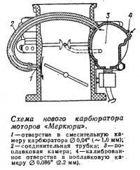 Схема нового карбюратора моторов «Меркюри»