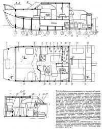 Схема общего расположения катамарана «Круиз»