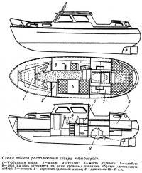 Схема общего расположения катера «Альбатрос»
