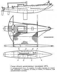 Схема общего расположения тримарана «ФТ»