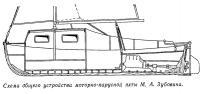 Схема общего устройства моторно-парусной яхты М. А. Зубовича