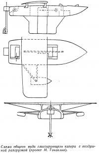 Схема общего вида глиссирующего катера с воздушной разгрузкой (проект М. Тенаклиа)