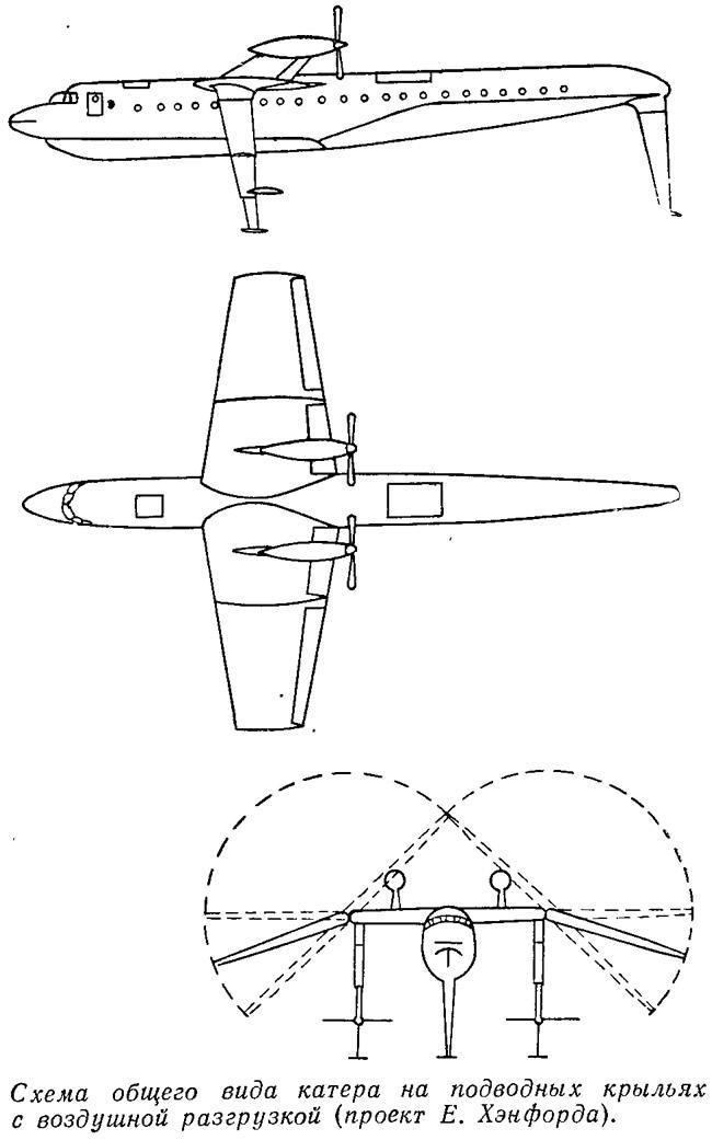 Схема общего вида катера на