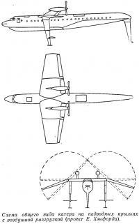 Схема общего вида катера на подводных крыльях с воздушной разгрузкой (проект Е. Хэнфорда)