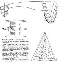 Схема обводов, общее расположение и парусность тримарана «Мокси»