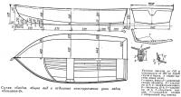 Схема обводов, общий вид и отдельные конструктивные узлы лодки «Поплавок-2»