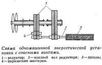 Схема одномашинной энергетической установки с соосными винтами