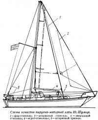 Схема оснастки парусно-моторной яхты Ю. Шульце