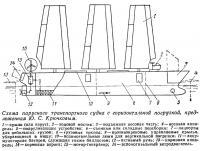 Схема парусного транспортного судна с горизонтальной погрузкой, предложенная Ю. С. Крючковым