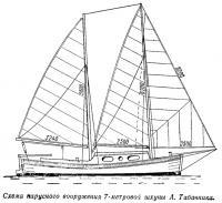 Схема парусного вооружения 7-метровой шхуны А. Табачника