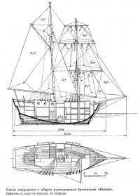 Схема парусности и общего расположения бригантины «Витязь»