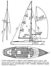 Схема парусности и общего расположения яхты класса «H»