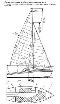 Схема парусности и общего расположения яхты