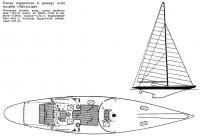 Схема парусности и план палубы «Австралии»
