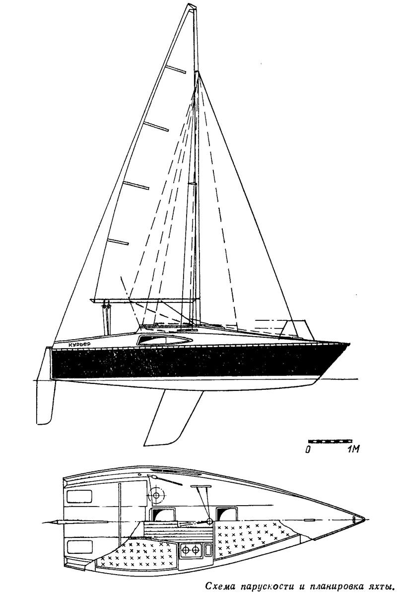 Схема парусности и планировка яхты