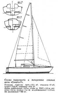 Схема парусности и поперечные сечения яхты «Соната-7»