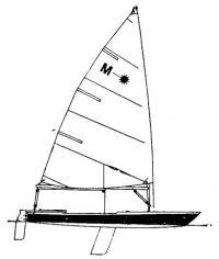 Схема парусности «Лазера-М»