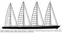 Схема парусности яхты «Клуб Медитерранэ»