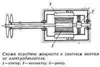 Схема передачи мощности к соосным винтам от электродвигателя