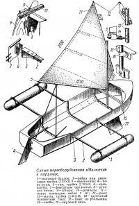 Схема переоборудования «Малютки» в парусник
