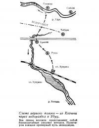 Схема первого волока из Катыни через водораздел в Удру