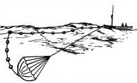 Схема работы усовершенствованного плавучего якоря
