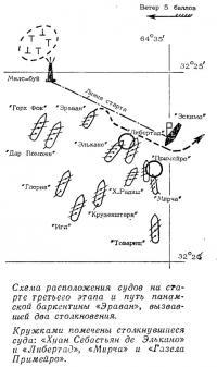Схема расположения судов на старте третьего этапа