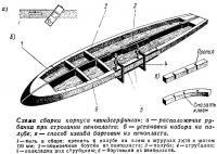 Схема сборки корпуса «виндсерфинга»