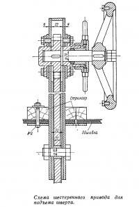 Схема шестеренного привода для подъема шверта
