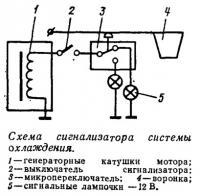 Схема сигнализатора системы охлаждения