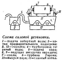 Схема силовой установки