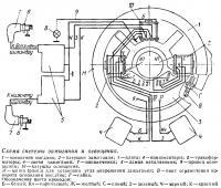 Схема системы зажигания и освещения