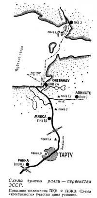 Схема трассы ралли — первенства ЭССР