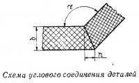 Схема углового соединения деталей