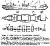 Схема укладки багажа и размещения экипажа