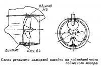 Схема установки кольцевой насадки на подводной части подвесного мотора