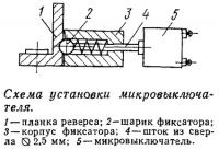 Схема установки микровыключателя