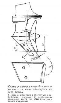 Схема установки ножа для очистки винта от наматывающейся на него травы