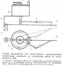 Схема устройства для регистрации горизонтальной траектории лыжника