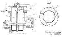Схема устройства карбюратора