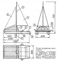 Схема устройства катамарана