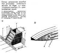 Схема устройства колодца для установки подвесного мотора на дори