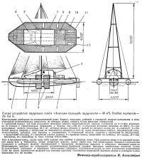 Схема устройства парусного плота «Аквелон»