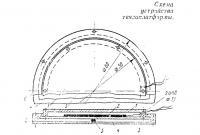 Схема устройства тензоплатформы