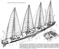 Схема устройства яхты «Клуб Медитерранэ»