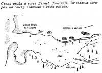 Схема входа в устье Летней Золотицы